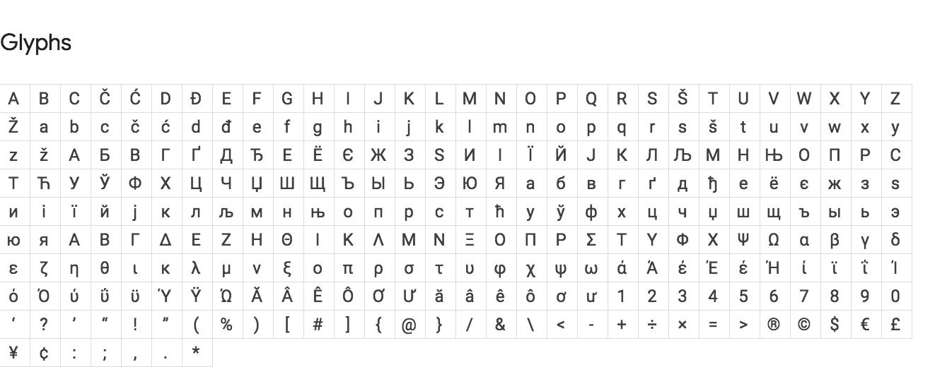 Screenshot: Schriftzeichen in Roboto